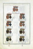 Pierre Dhozier - Tables of Consanguinity Between Queen Marie De Medicis of France and Henri IV