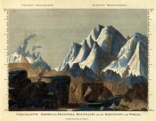 Fielding Lucas - Comparative Height of the Principal Mountains in the World, 1823
