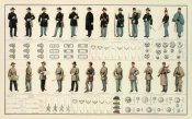 United States War Department - Civil War - Uniforms, US and Confederate Armies, 1895