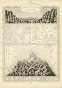 R.M. Martin - A Comparative View Of The Principal Waterfalls, Islands, Lakes, Rivers and Mountains, In The Eastern Hemisphere, 1851