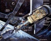 NASA - Skylab: Cutaway illustration, 1972
