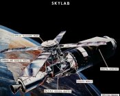 NASA - Skylab Components: Conceptual Drawing, 1974