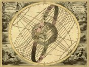 Andreas Cellarius - Maps of the Heavens: Solis  Cir Terrarum