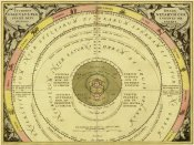 Andreas Cellarius - Maps of the Heavens: Tychonis Brahe Calculus Planetarum