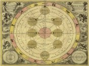 Andreas Cellarius - Maps of the Heavens: Theoria Luna