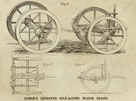 Inventions - Gibson's Improved Self-Acting Wagon Brake