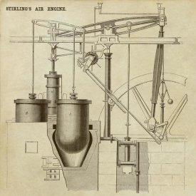 Inventions - Stirling's Air Engine