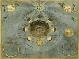 Andreas Cellarius - Maps of the Heavens: Phases Luna