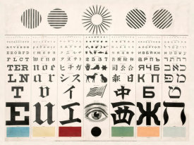 George Mayerle - Multi-Lingual Eye Chart, ca. 1907 - Dark Background