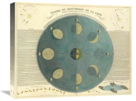 E. Soulier - Phases of the Moon, 1850